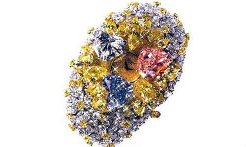 ലോകത്തിലെ ഏറ്റവും വിലകൂടിയ 9 ഉപകരണങ്ങള്