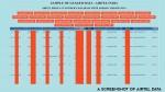 26 ലക്ഷം എയർടെൽ ഉപയോക്താക്കളുടെ സ്വകാര്യ ഡാറ്റ ഓൺലൈനിൽ ചോർന്നു; റിപ്പോർട്ട്
